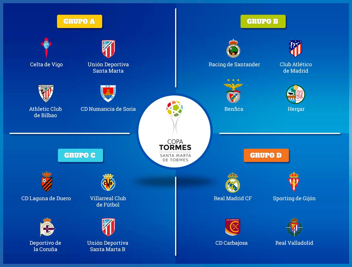 Cuadro de grupos - Copa Tormes 2017