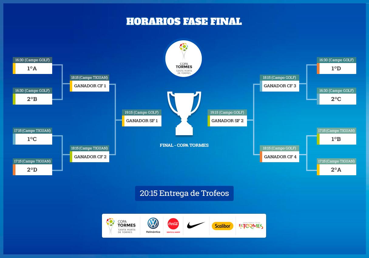 Fase final - Copa Tormes 2017