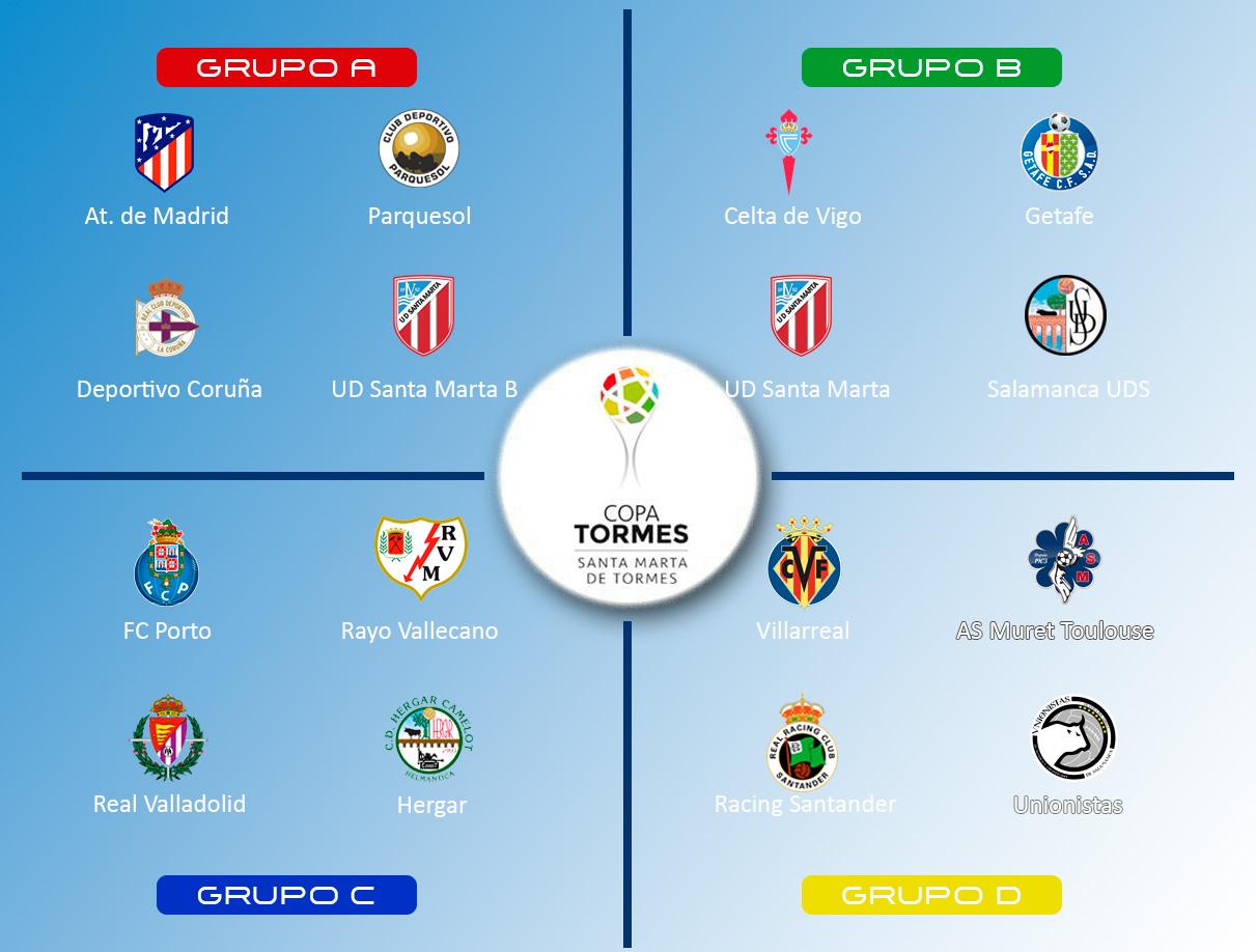 Cuadro de grupos - Copa Tormes 2018